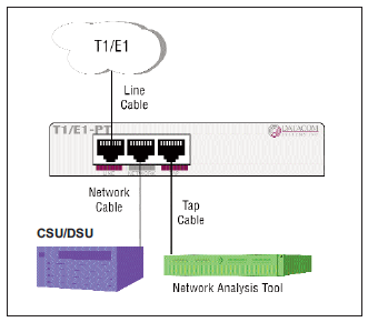 T1-E1-PT-connectivity-diagram.png